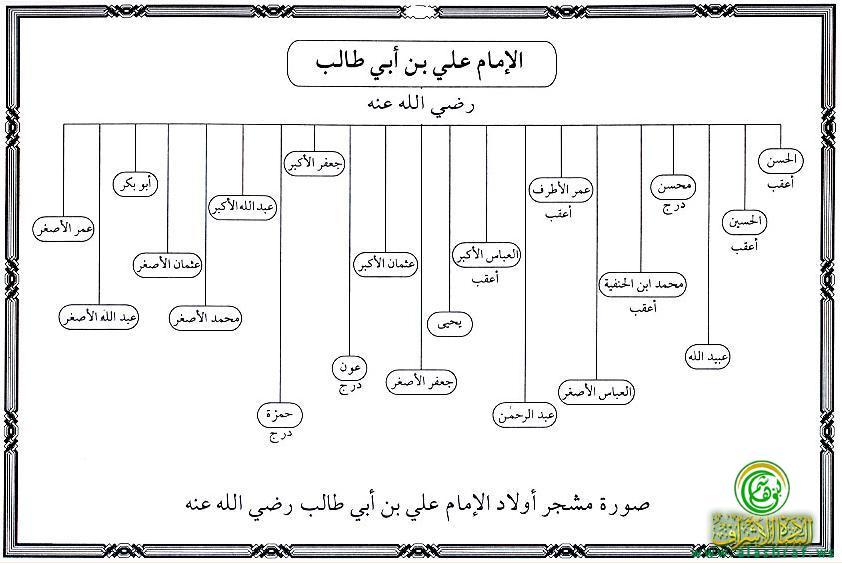 الإمام علي رضي الله عنه.jpg