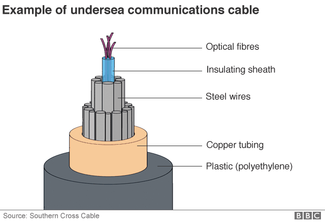 _99448490_cable-nc.png