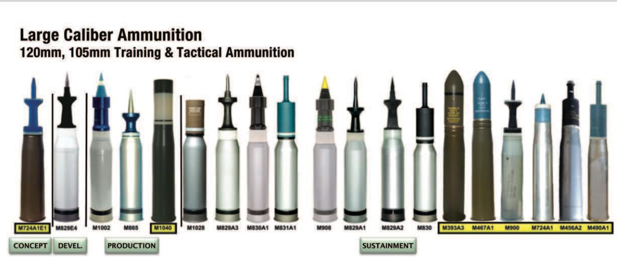 Ammunition.png