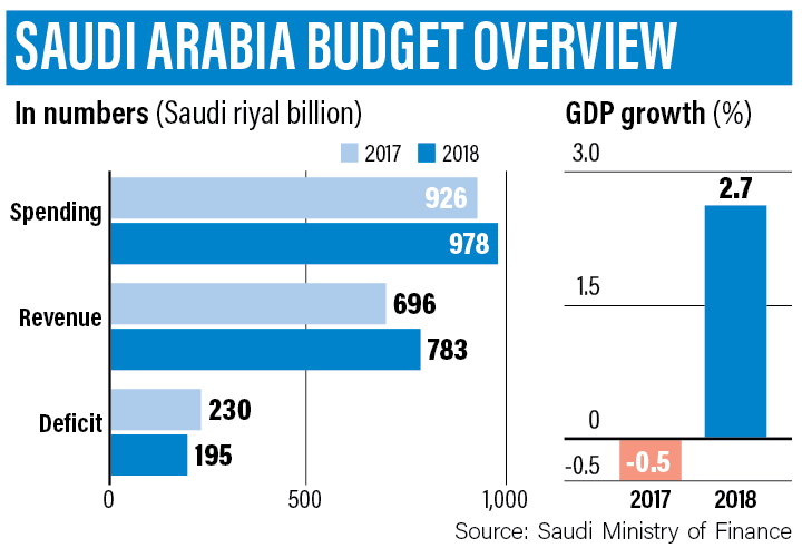 bz20-saudi-graphic.png