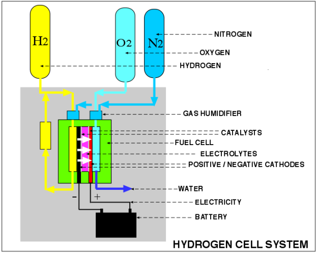 cb9ca-aiphydrogencellsystem.png