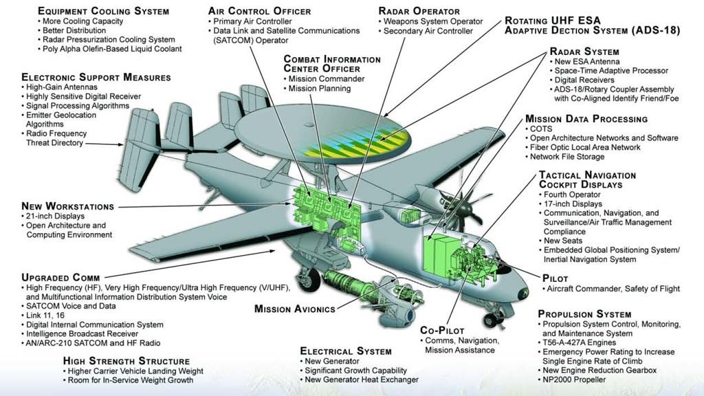 E-2D Hawkeye.jpg
