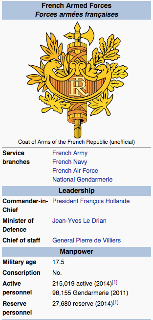 French armed forces.png