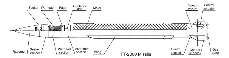 FT-2000-ARM-Cutaway-1S.jpg