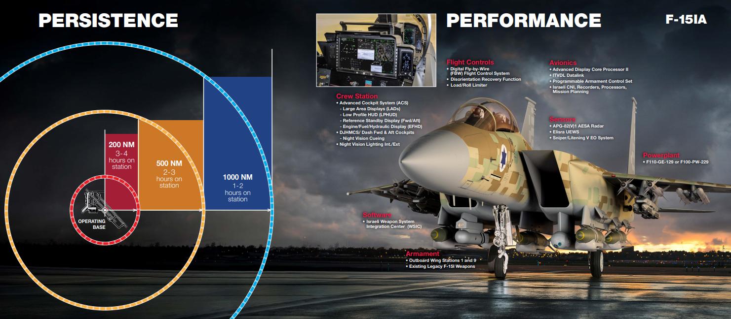 Israel F-15AI Performance.PNG