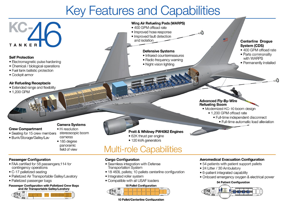 kc46_key_features_960.jpg