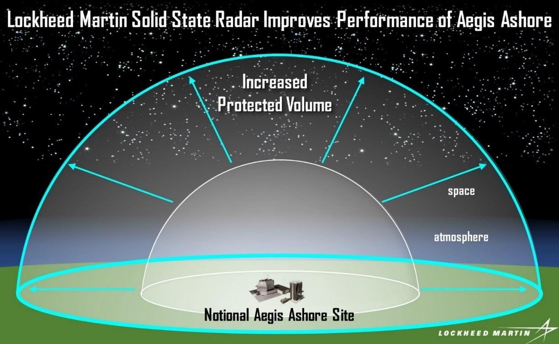 Lockheed_Martin_solid_state_radar.jpg
