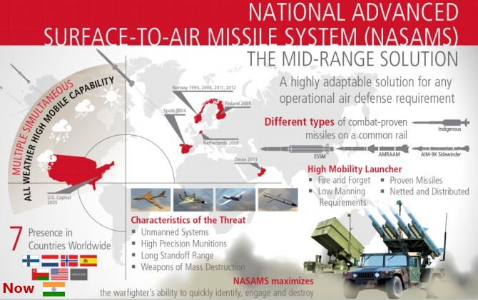 National_Advanced_Surface_to_Air_Missile_System_NASAMS-II_Details.jpg