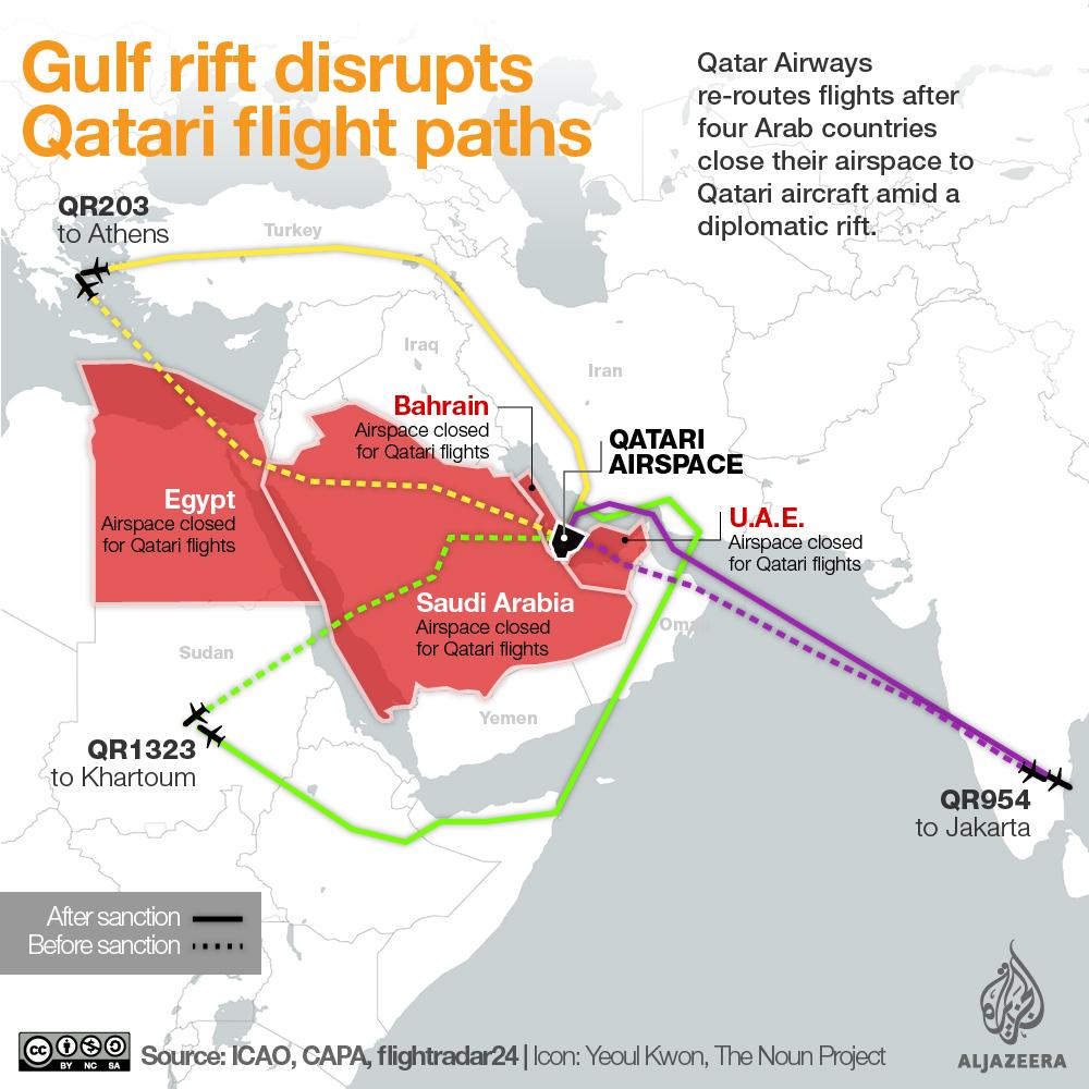 qatar-paths.jpg
