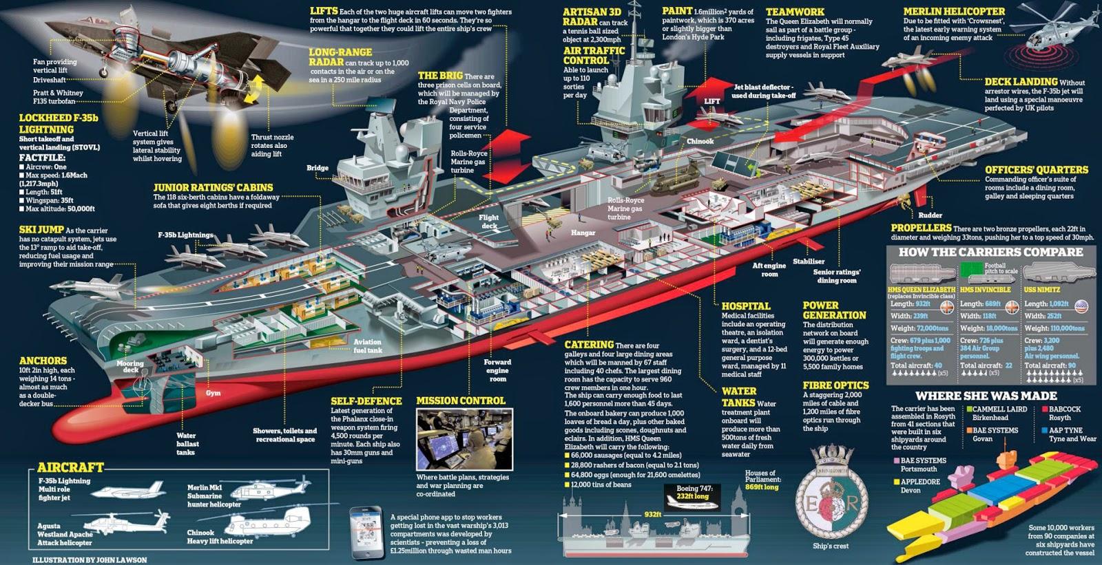 Queen Elizabeth class.jpg