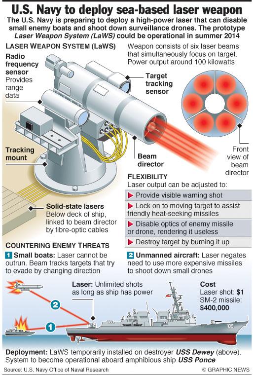 us-navy-laser.jpg